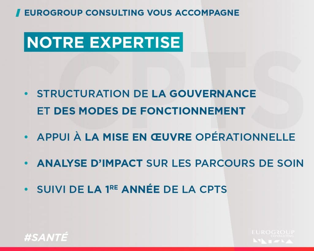 Notre expertise CPTS