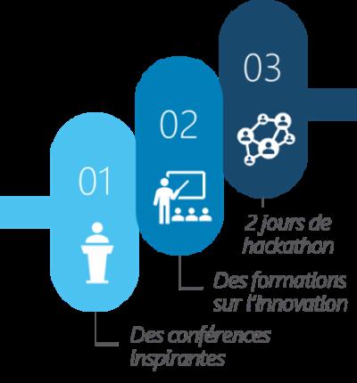 hackathon_sante_eurogroup_consulting